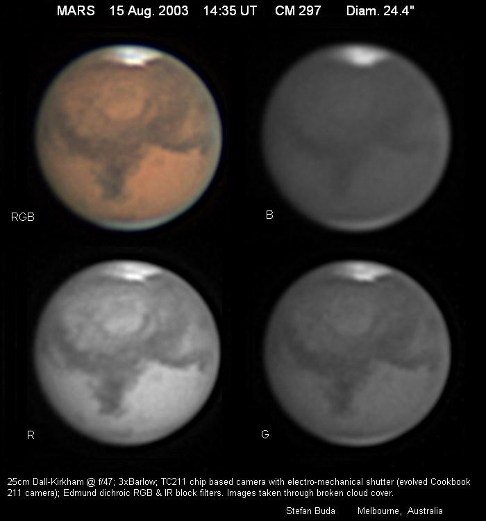 2003 mars images sbd